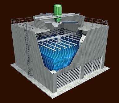 工业冷却塔循环水