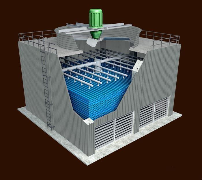冷却塔改造哪些内容?